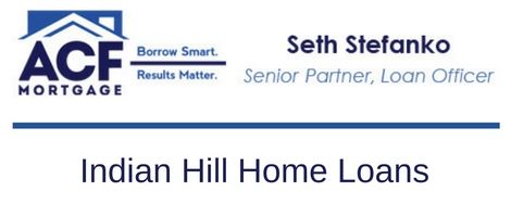 Mortgage Rates Indian Hill